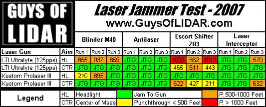 Laserblocker Test von guys-of-lidar