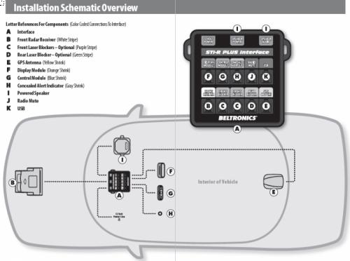 Radarwarner Bel StiR Plus M
